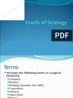 Levels of Strategy