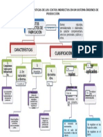 4.1 Mapa Conceptual Cif