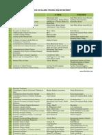 Books on Islamic Finance - Titles