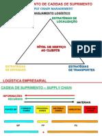 Logistica Empresarial - Gestao de Estoques e Compras
