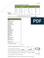 Function Point Estimation
