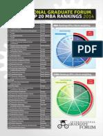 2014-Global-MBA-Rankings.pdf