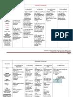 Scheme of Work y5 11 Jan
