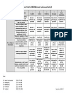 Assessment Tool for ECE224