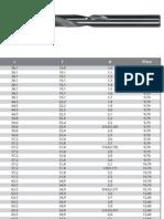 32% Discount Burghiu Carbura Vhm OSG Pret