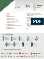 Agenda presentación Human Age Institute en Valencia (20-01-2015)