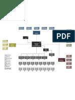 Sitemap02 Latest