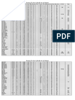 BTR Luftwaffe Aircraft Statistics