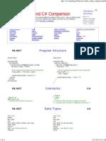 VB.net and C# Comparison