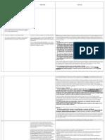 Propuneri de modificare şi completare a Proiectului de hotărâre de modificare a H.G. nr. 900/2012