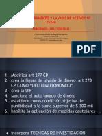 Ley 25246 Encubrimiento y Lavado de Activos