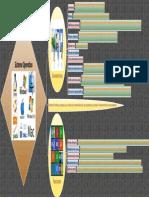 Mapa conceptual en word.docx