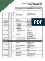 Ringkasan Rancangan Pengajaran Tahunan Kemahiran Hidup Perdagangan dan Keusahawanan Tingkatan 1 2010