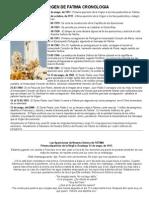 Cronología Virgen de Fátima