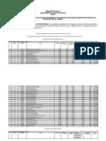 Classificação - MPRJ - Técnico Administrativo (2011)