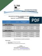 tabulador2014.pdf