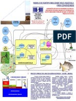 Sustentabilidade Soloaquicola Poster 1