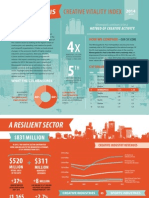 Minneapolis Creative Vitality Index 2014 Update