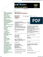 Metasploit Cheatsheet - HackersOnlineClub
