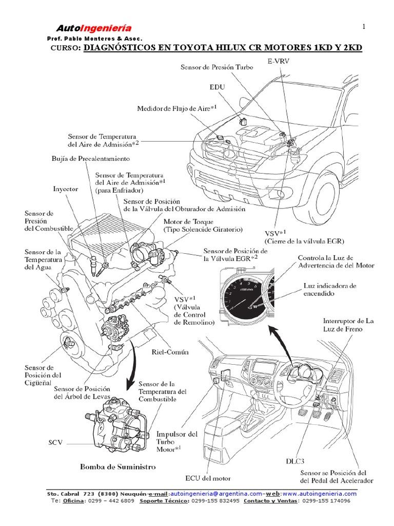 Manual Curso Motor Toyota Hilux