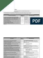 kristen meyer summative rubric evaluation spring 2013
