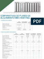 Comparativas Planes de Alojamiento Web