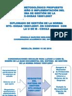 Esquema del Modelo ( Diseño y Desarrollo de la Norma OHSAS 18001)