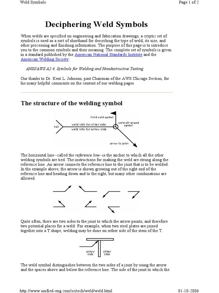 General Weld Symbols Welding