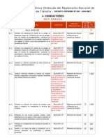 Código de Tránsito -  DECRETO SUPREMO Nº 029 – 2009-MTC - MUY GRAVES