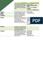 4 Inhibidores de La Síntesis Protéica Modificado4