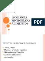 Ecologia Micrbiana de Alimentos