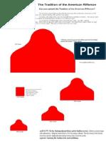 Redcoat 50ft Version