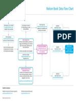 Data Flow Chart(1)