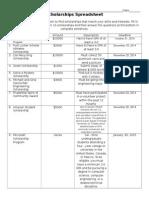scholarships spreadsheet