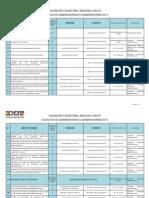 Calendario Electoral 2 Vuelta