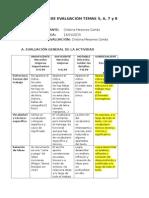 Rúbrica de Evaluación TEMAS 5, 6 y 7