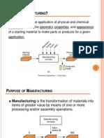Basics of Manufacturing