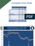 2014 MPD crime totals presentation