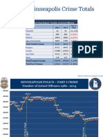 2014 Mpls Crime in Review