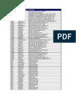 212451184-Pontos-de-Entrada.pdf
