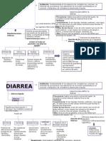 Tarea 3. Mapas Diarrea..pptx