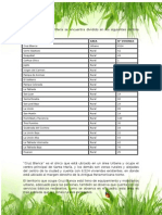Diagnóstico Del Desarrollo Del Distrito de Santa María Nuevo