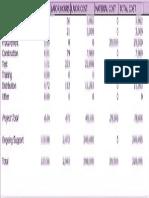 Labour Estimating Sheet1