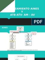 farmacologia AINES