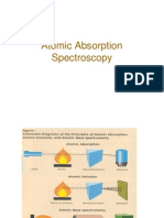 atomic absoprtion spectroscopy