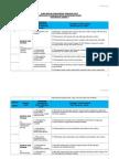Rancangan Pengajaran Tahunan Matematik Tahun 4 KSSR (1)