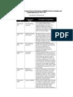 Descriptions of Experiments Sciences