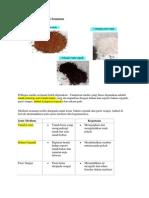 Medium Semaian Tanaman.pdf