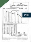 Granulometria Ceniza