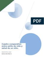 Cuadro Comparativo Desarrollo Fisico y Salud